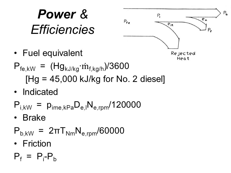 Power & Efficiencies Fuel equivalent Pfe,kW = (HgkJ/kg∙ṁf,kg/h)/3600
