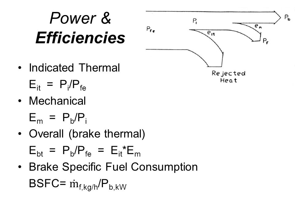 Power & Efficiencies Indicated Thermal Eit = Pi/Pfe Mechanical