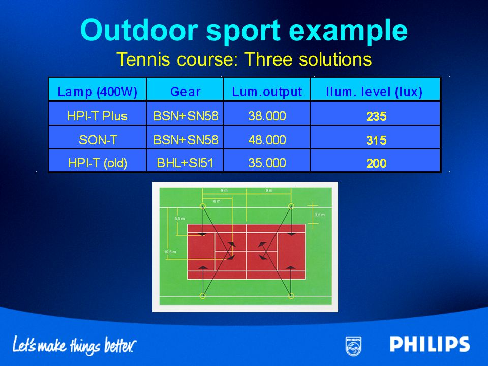 Outdoor sport example Tennis course: Three solutions