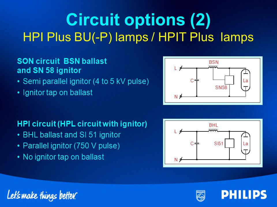 Circuit+options+%282%29+HPI+Plus+BU%28 P%29+lamps+%2F+HPIT+Plus+lamps metal halide lamps compatible with hpl and son gear ppt video philips sn58 ignitor wiring diagram at bakdesigns.co