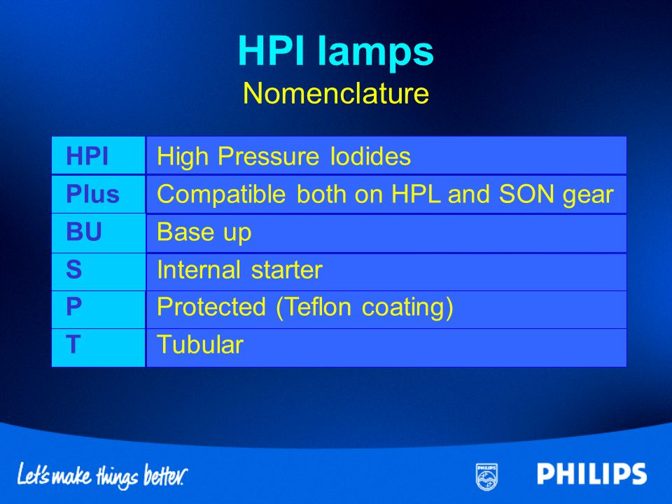 HPI lamps Nomenclature