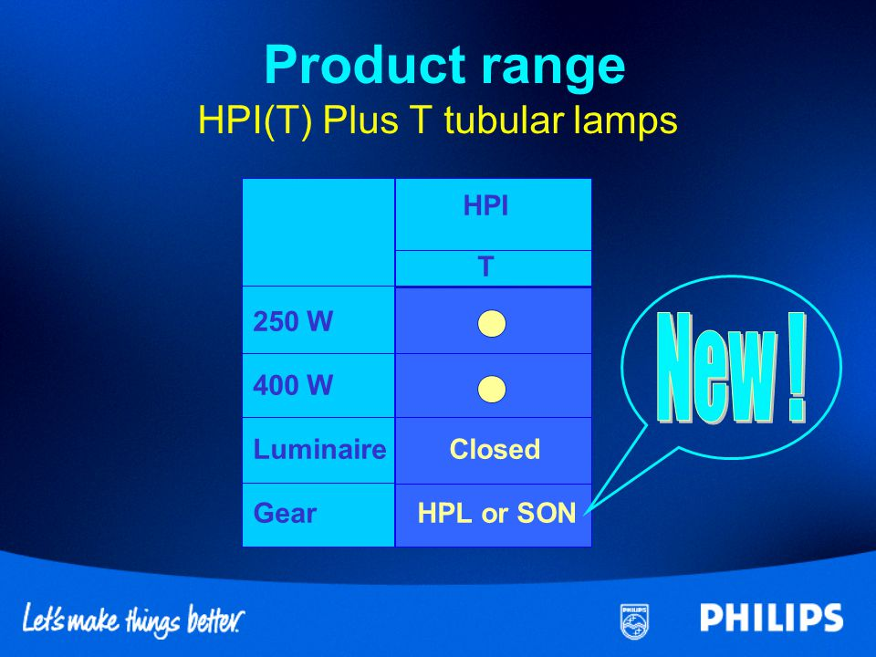 Product range HPI(T) Plus T tubular lamps
