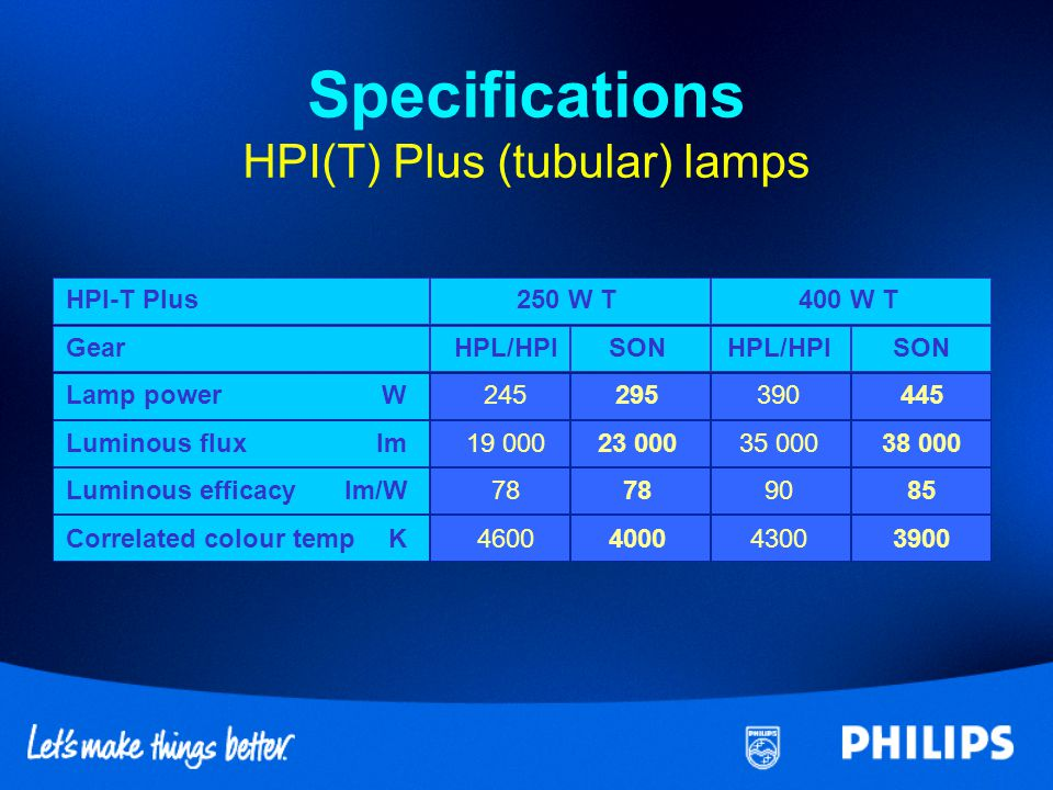 Specifications HPI(T) Plus (tubular) lamps