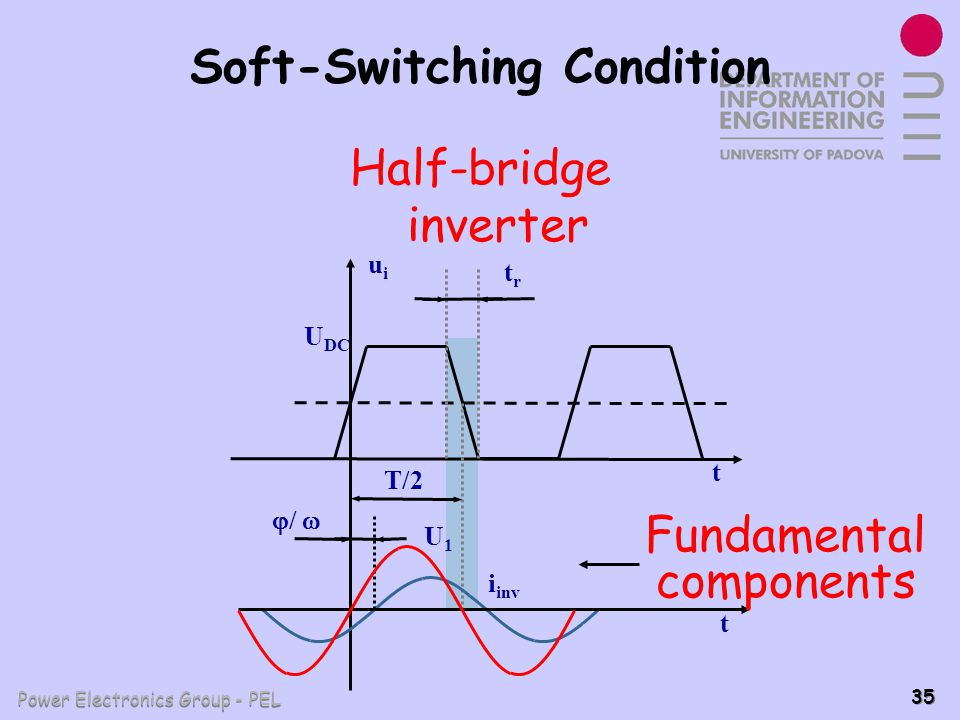 Soft-Switching Condition
