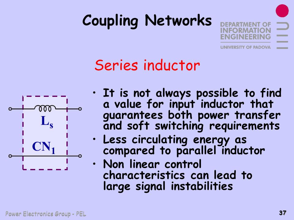 Coupling Networks Series inductor Ls CN1