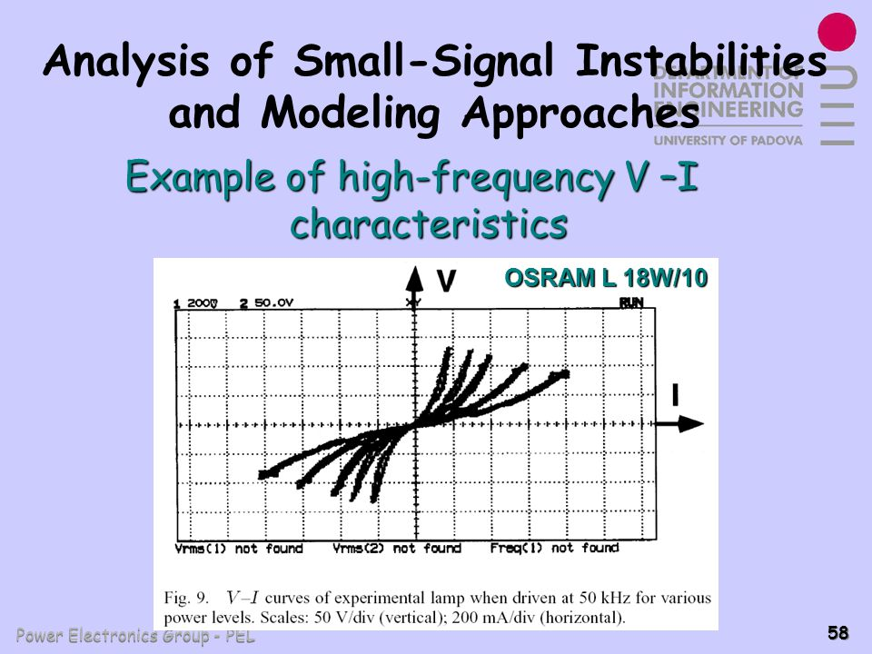 Analysis of Small-Signal Instabilities and Modeling Approaches