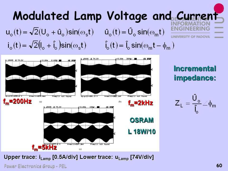 Modulated Lamp Voltage and Current