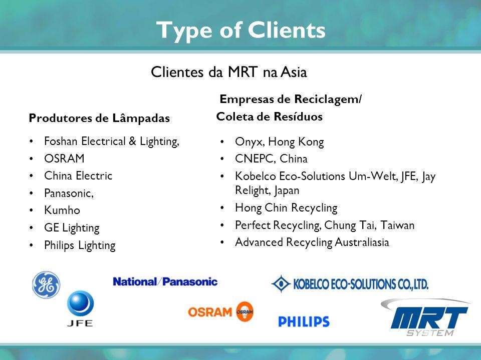 Type of Clients Clientes da MRT na Asia Empresas de Reciclagem/