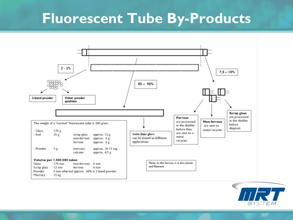 Fluorescent Tube By-Products