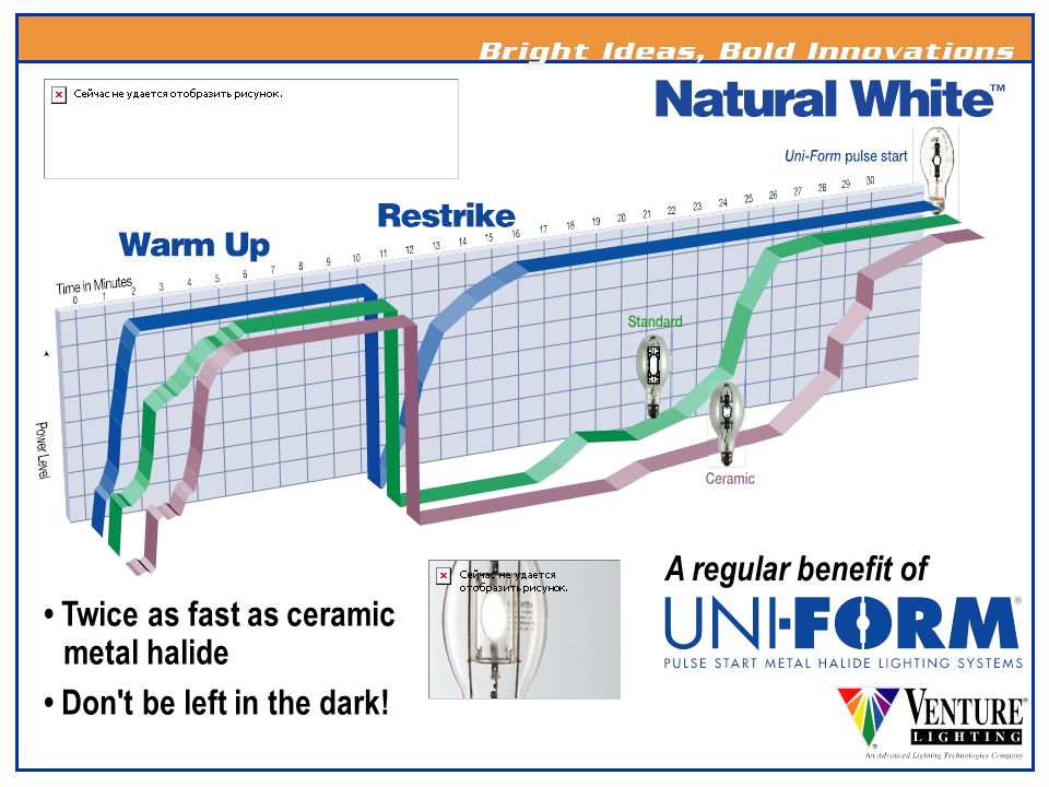 A regular benefit of • Twice as fast as ceramic metal halide • Don t be left in the dark!