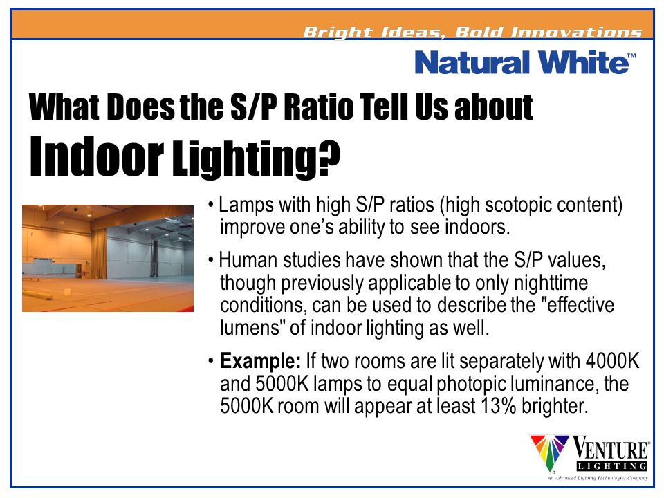 What Does the S/P Ratio Tell Us about Indoor Lighting