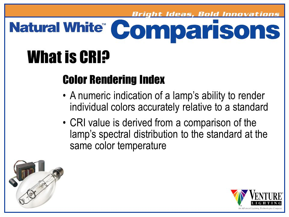 What is CRI Color Rendering Index