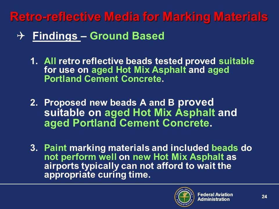 Retro-reflective Media for Marking Materials
