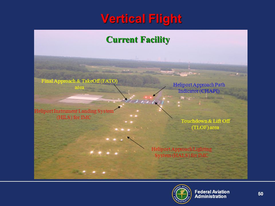 Vertical Flight Current Facility Final Approach & TakeOff (FATO) area