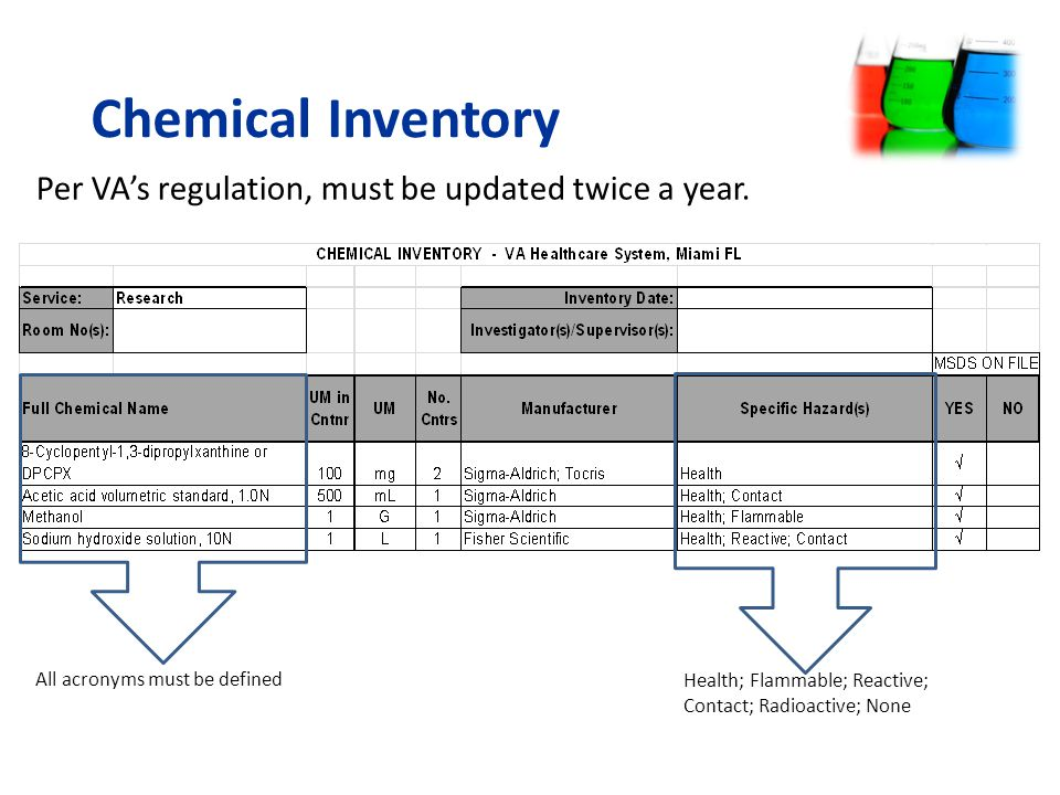 Chemical Inventory Per VA's regulation, must be updated twice a year.