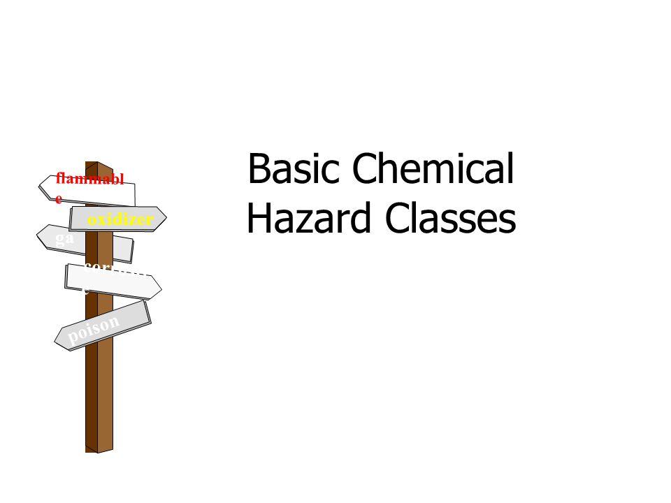 Basic Chemical Hazard Classes