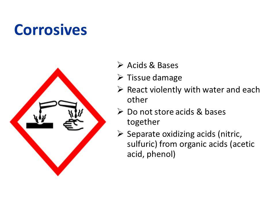 Corrosives Acids & Bases Tissue damage