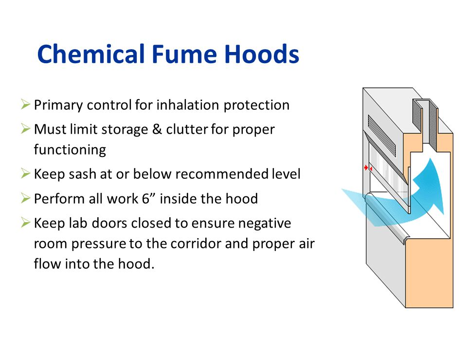 Chemical Fume Hoods Primary control for inhalation protection