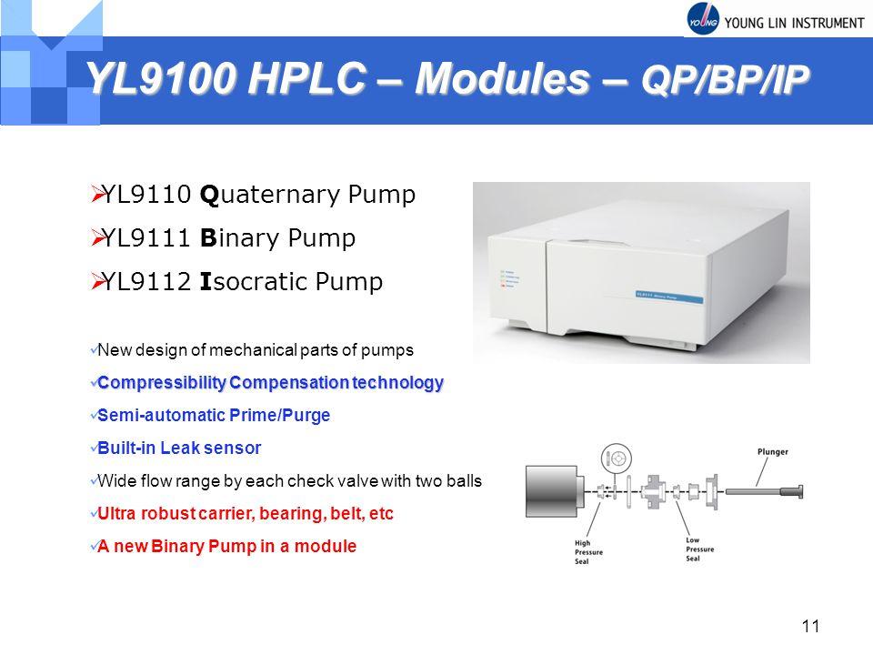 YL9100 HPLC – Modules – QP/BP/IP