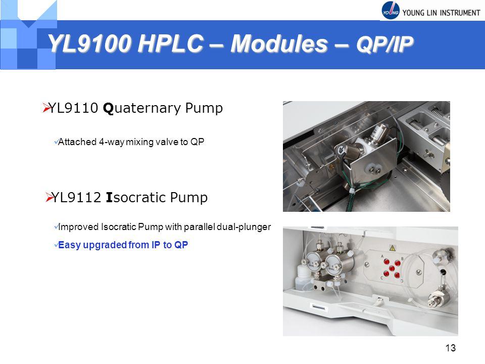 YL9100 HPLC – Modules – QP/IP