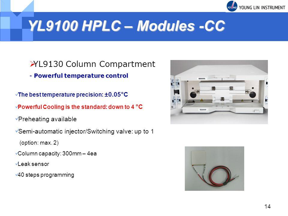 YL9100 HPLC – Modules -CC YL9130 Column Compartment
