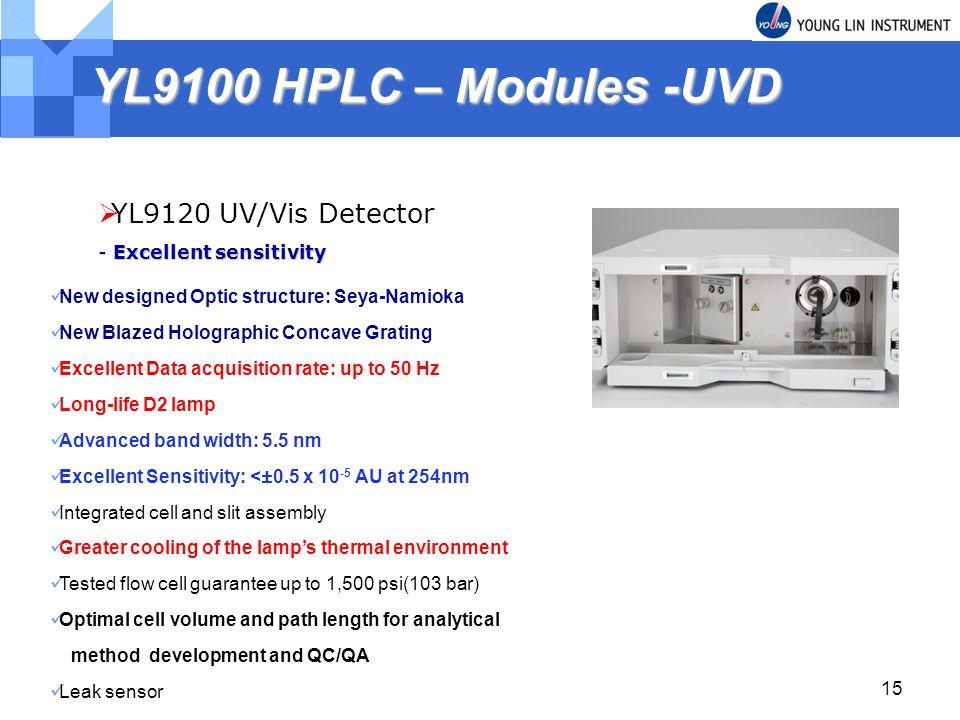 YL9100 HPLC – Modules -UVD YL9120 UV/Vis Detector