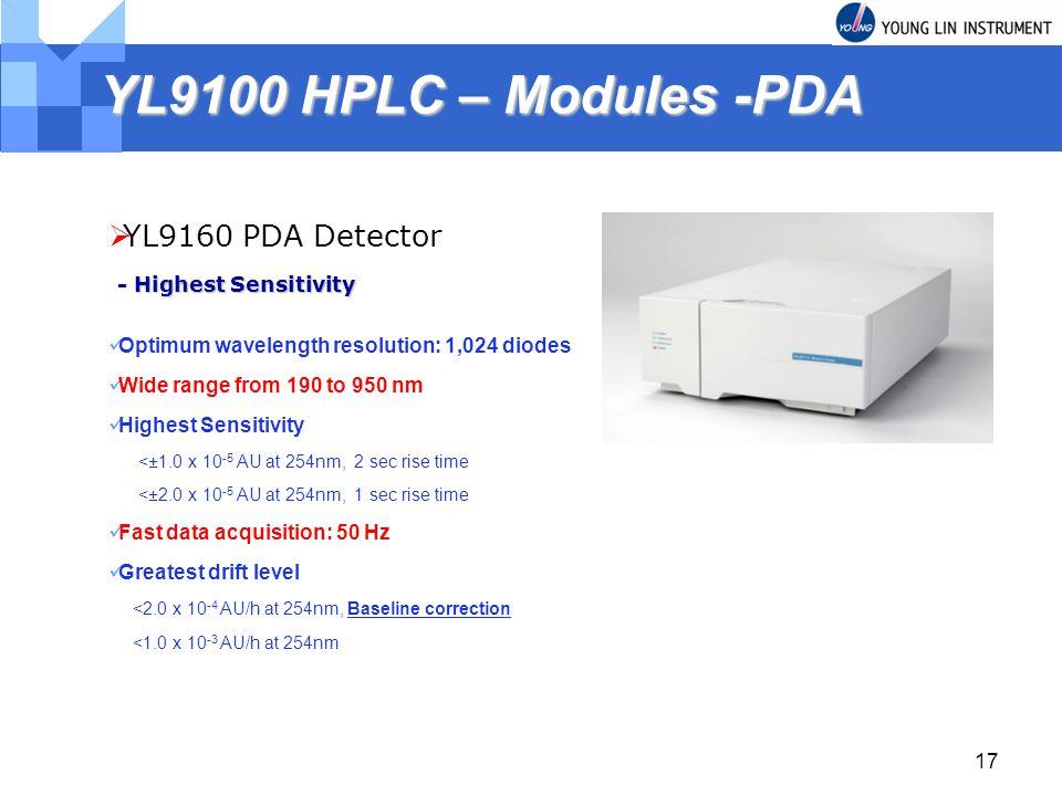 YL9100 HPLC – Modules -PDA YL9160 PDA Detector - Highest Sensitivity
