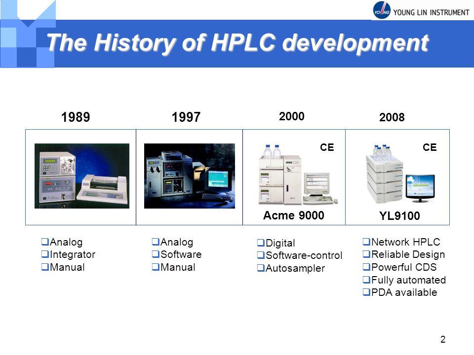 The History of HPLC development