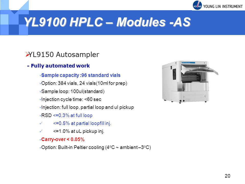 YL9100 HPLC – Modules -AS YL9150 Autosampler - Fully automated work