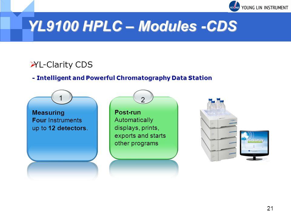 YL9100 HPLC – Modules -CDS YL-Clarity CDS 1 2 Measuring Post-run
