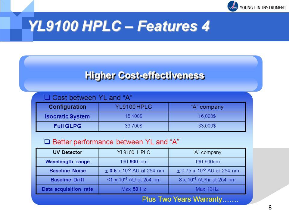 Higher Cost-effectiveness