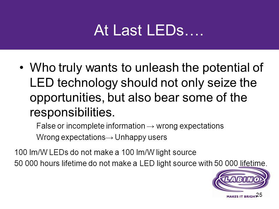 At Last LEDs….