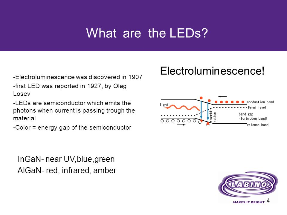 What are the LEDs Electroluminescence! InGaN- near UV,blue,green