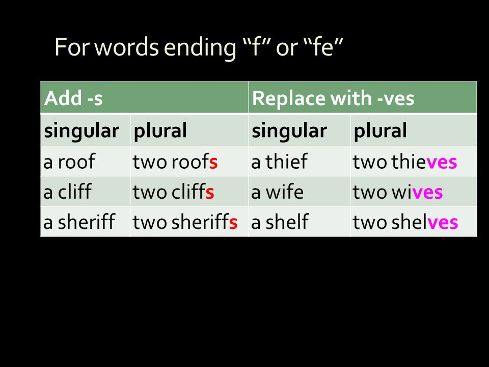 For words ending f or fe
