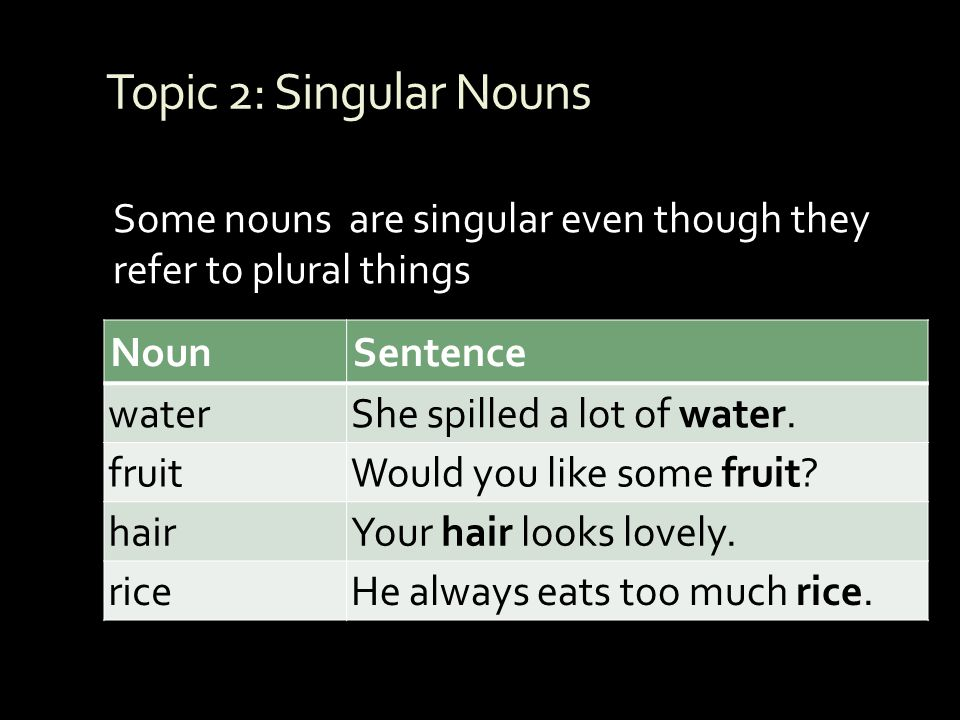 Topic 2: Singular Nouns Some nouns are singular even though they refer to plural things. Noun. Sentence.