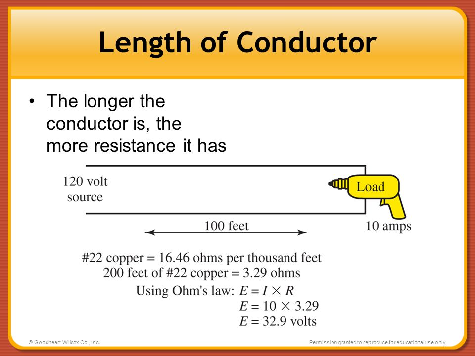 Length of Conductor The longer the conductor is, the more resistance it has. © Goodheart-Willcox Co., Inc.