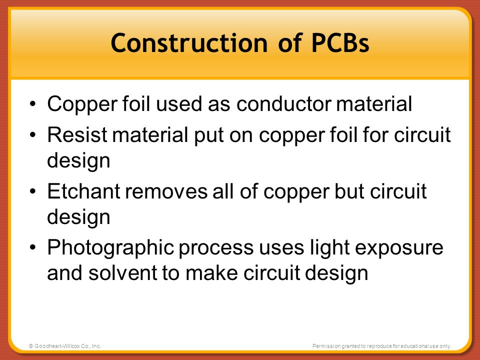 Construction of PCBs Copper foil used as conductor material