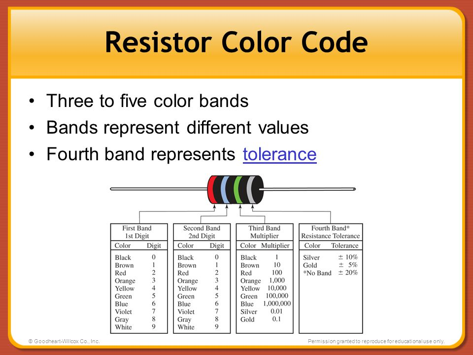 Resistor Color Code Three to five color bands