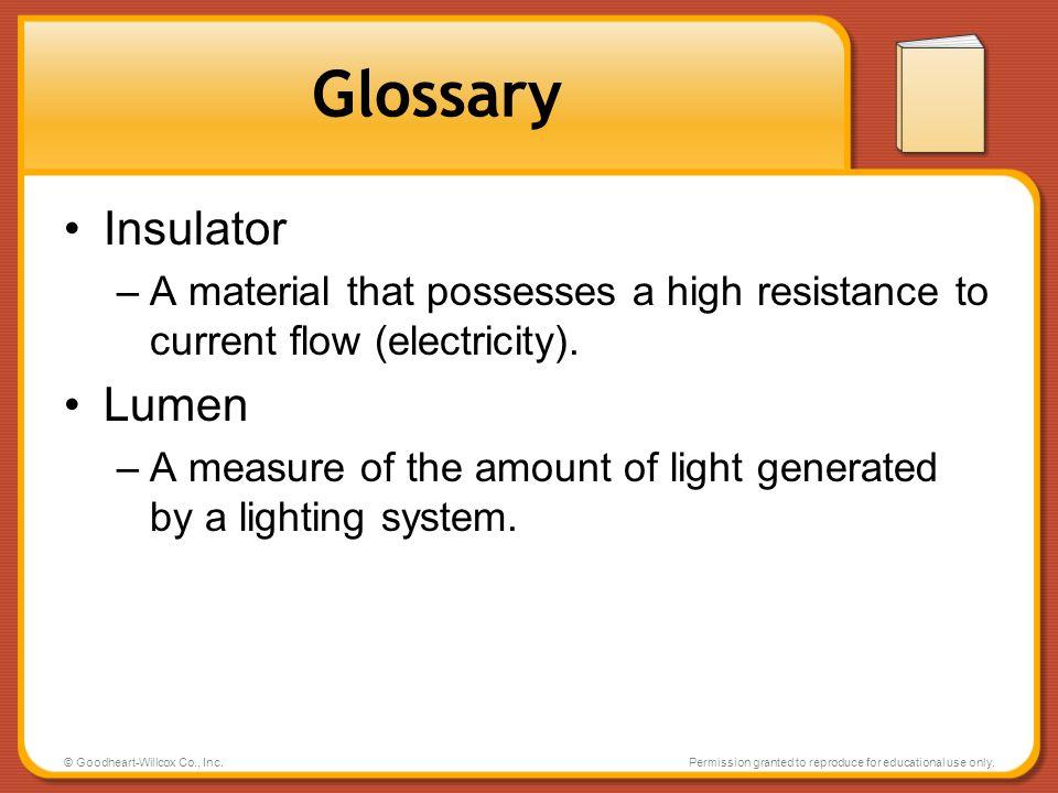 Glossary Insulator Lumen
