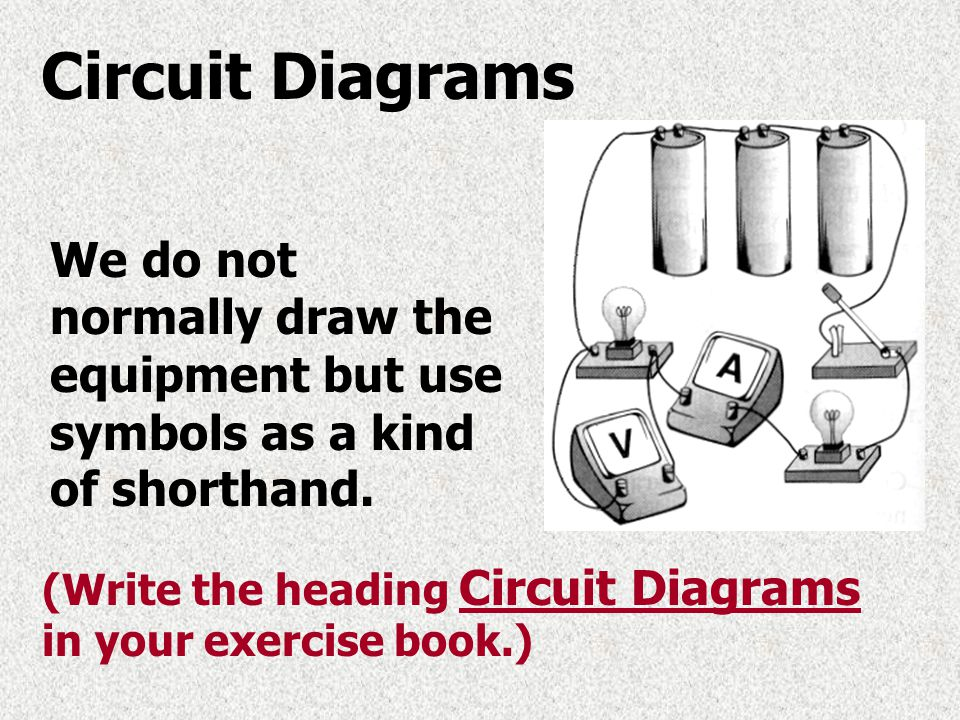 Circuit Diagrams We do not normally draw the equipment but use symbols as a kind of shorthand.
