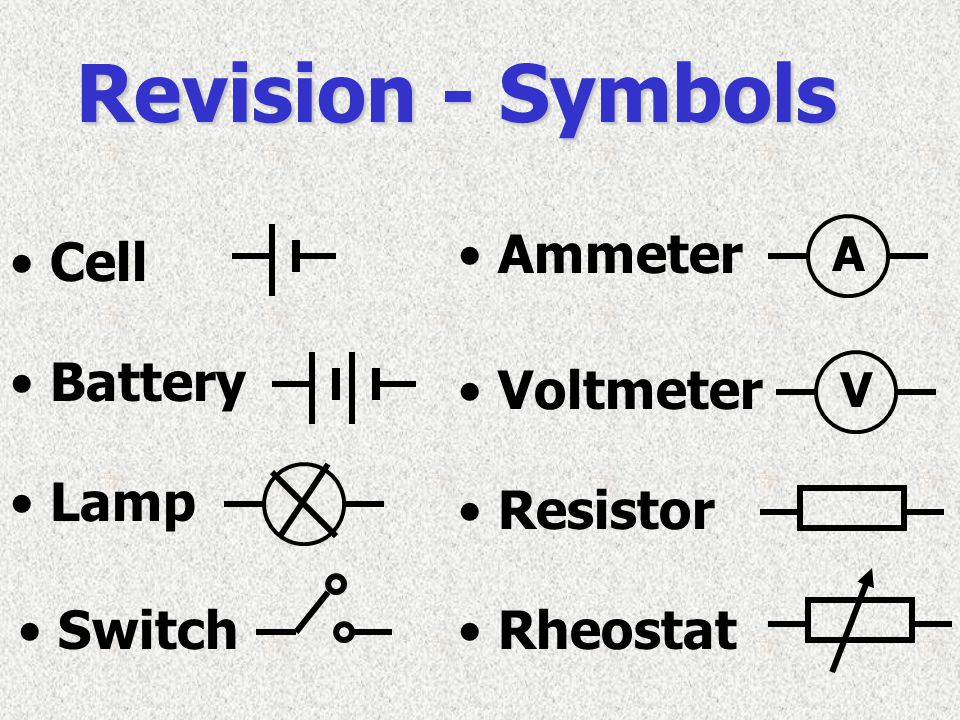 Revision - Symbols Ammeter Cell Battery Voltmeter Lamp Resistor Switch
