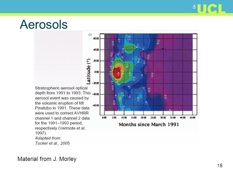 Aerosols Material from J. Morley