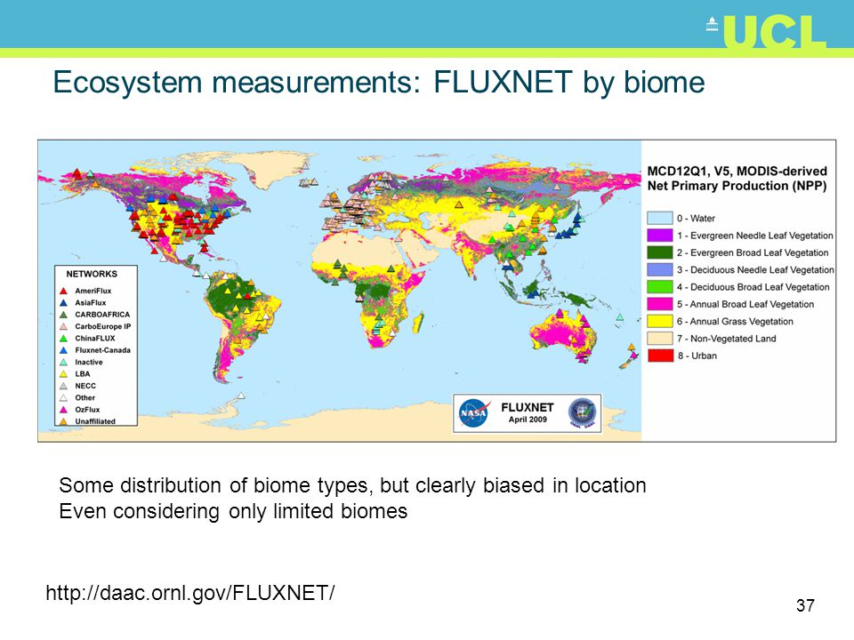 Ecosystem measurements: FLUXNET by biome