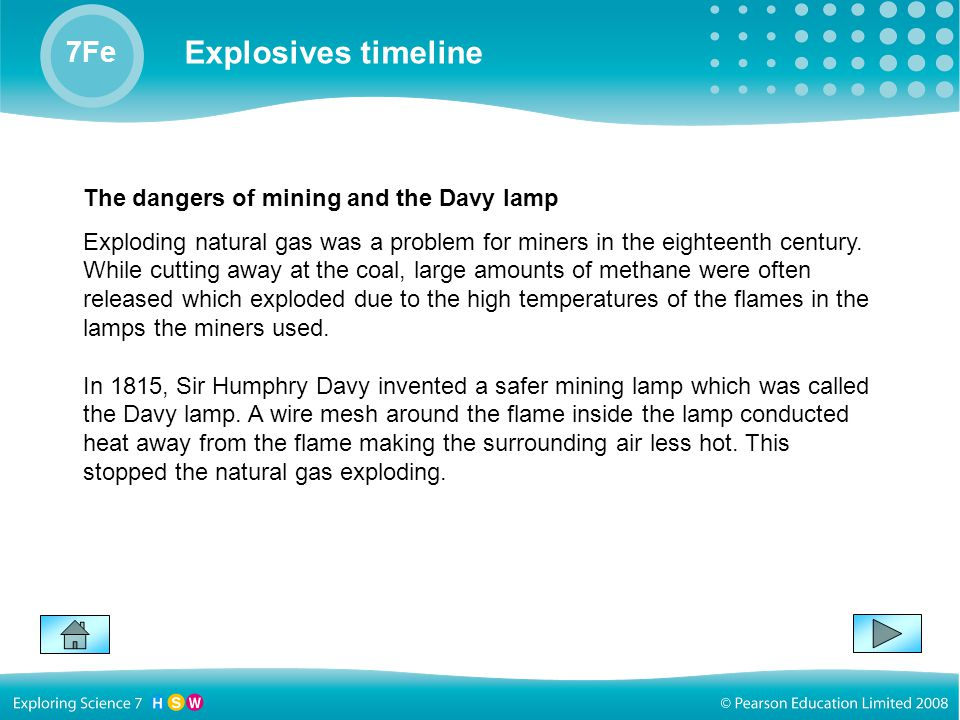 The dangers of mining and the Davy lamp