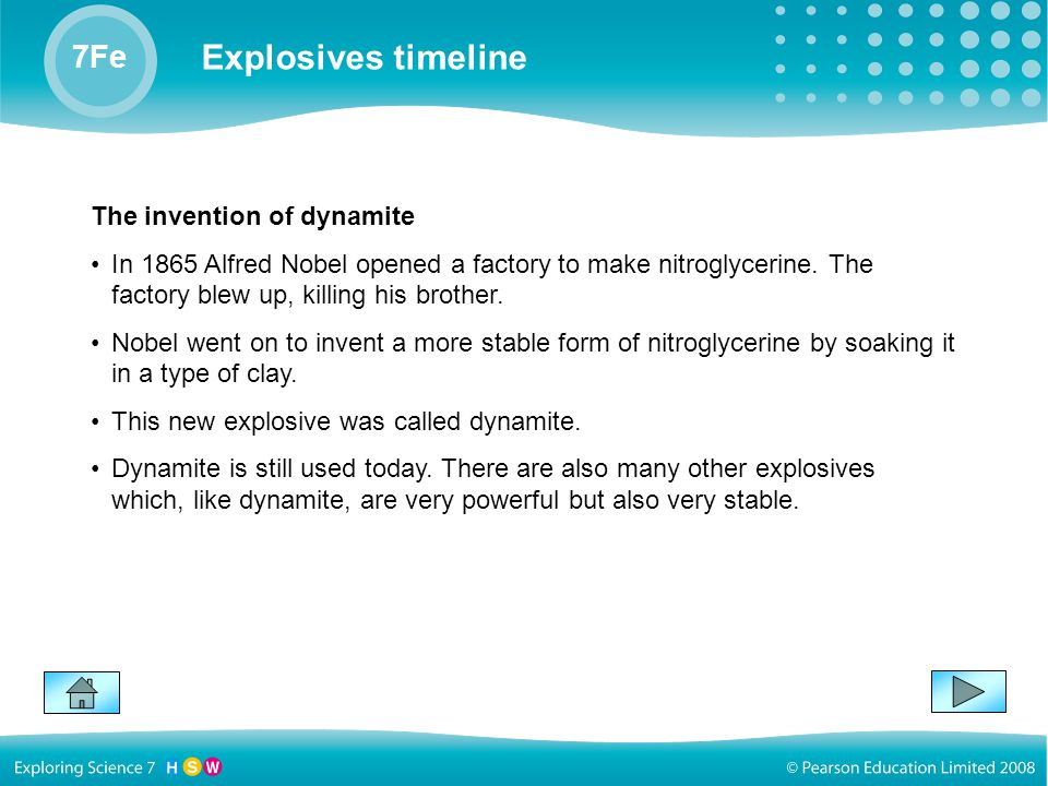 The invention of dynamite