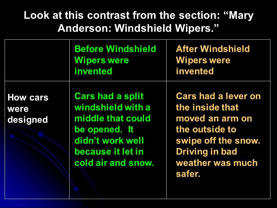 Look at this contrast from the section: Mary Anderson: Windshield Wipers.