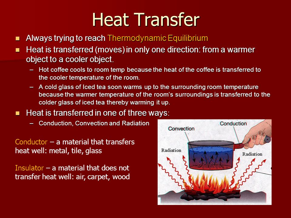 Heat Transfer Always trying to reach Thermodynamic Equilibrium