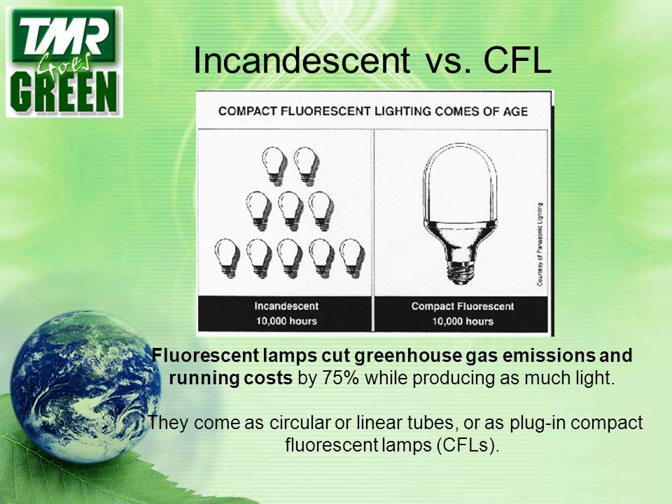 Incandescent vs. CFL Fluorescent lamps cut greenhouse gas emissions and running costs by 75% while producing as much light.
