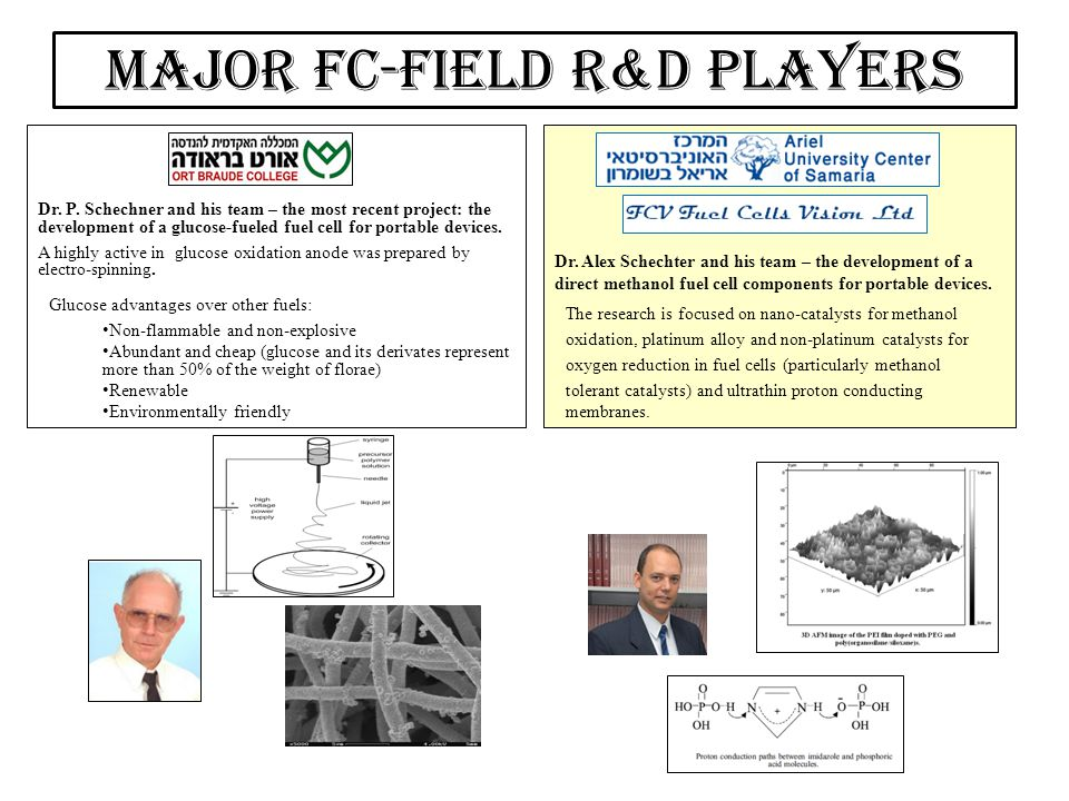 Major FC-field R&D players