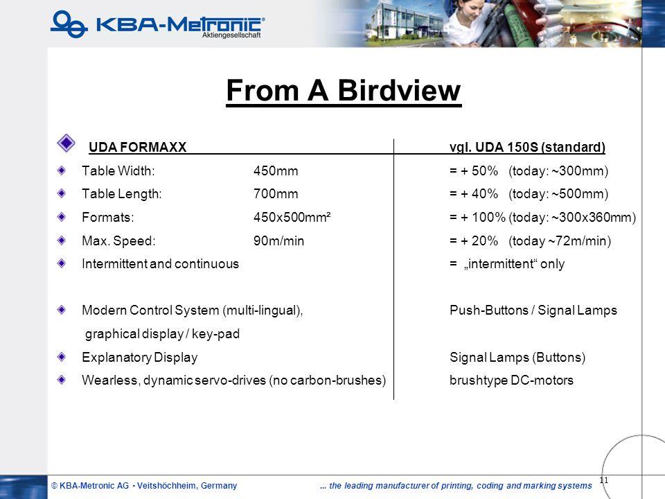 From A Birdview UDA FORMAXX vgl. UDA 150S (standard)